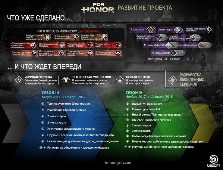 Промо-арт игры For Honor
