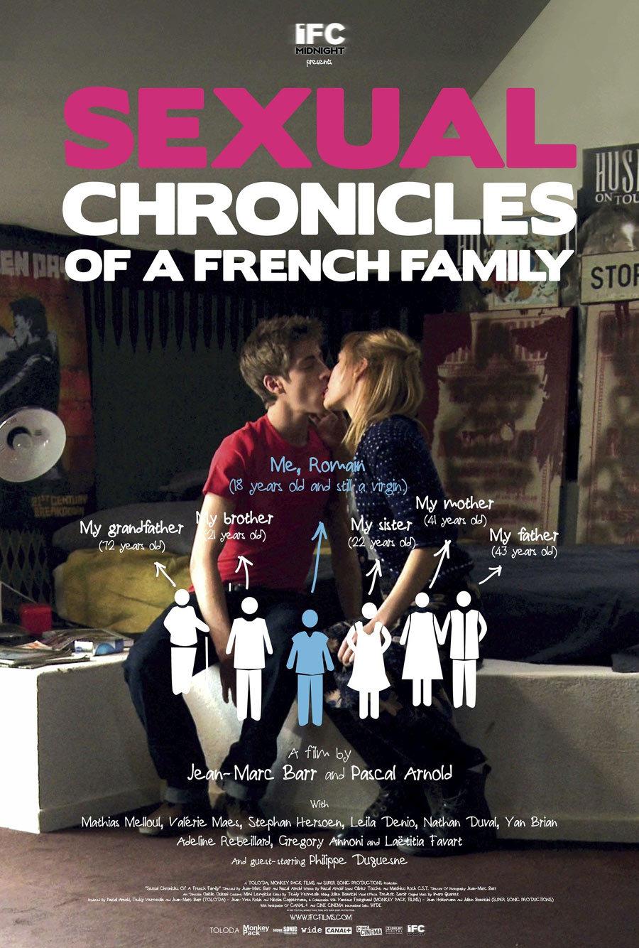 Трейлер сексуальные хроники французской семьи