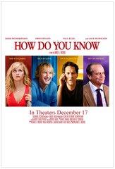 «Откуда ты знаешь?» (How Do You Know?)