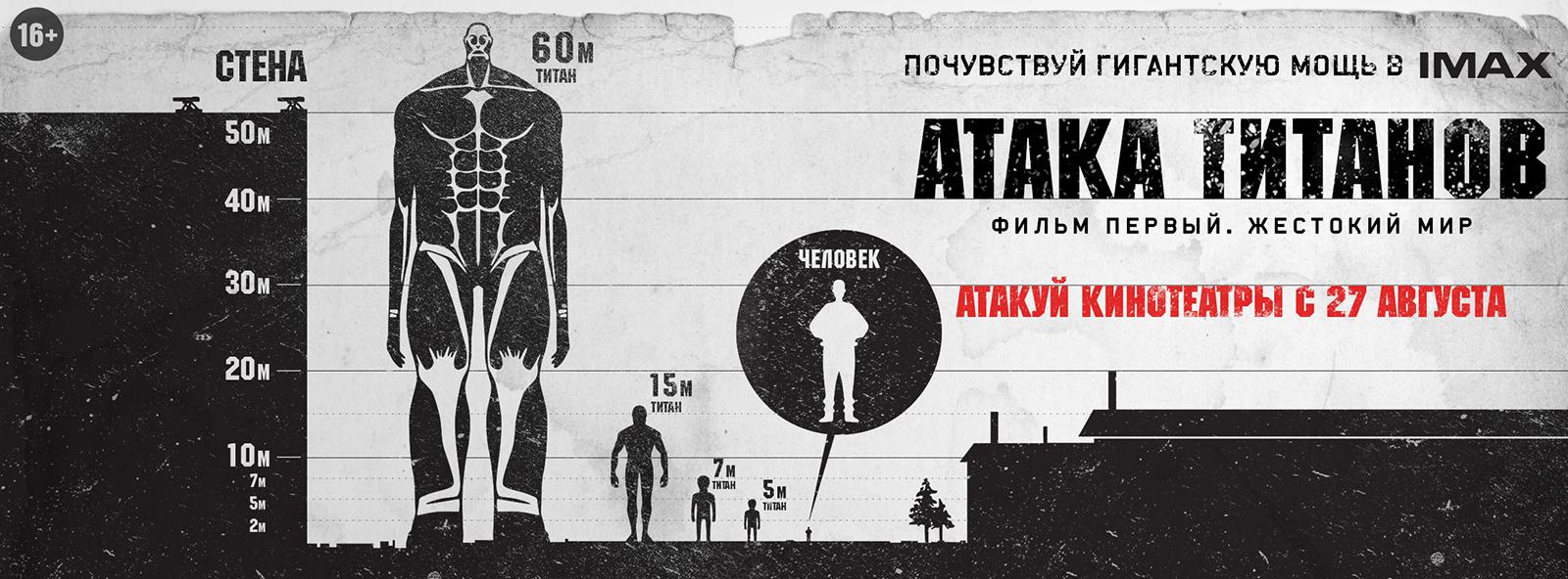 вторжение титанов сезон 1